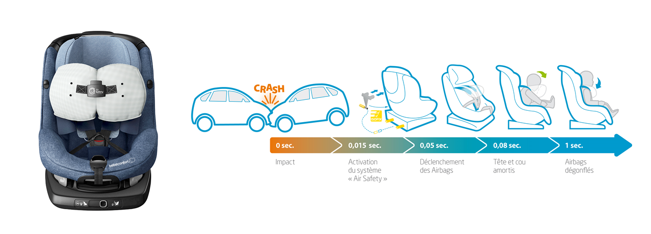 The first baby car seat with integrated airbags